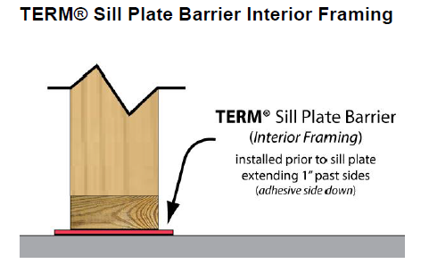 TERM® Sill Plate Barriers Interior Framing